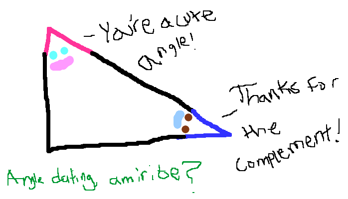 how to find the complement of an angle