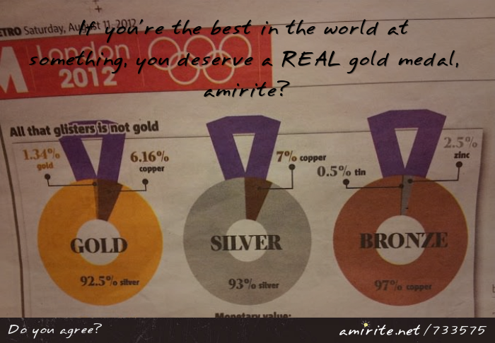 If you're the best in the world at something, you deserve a REAL gold medal, <strong>amirite?</strong>