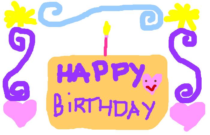 Do you celebrate your birthday?
