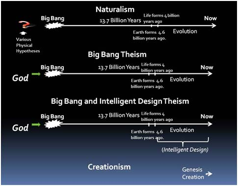 Atheism is the disbelief in any God or deities but does that include a creative energy form we perceive or call a God?