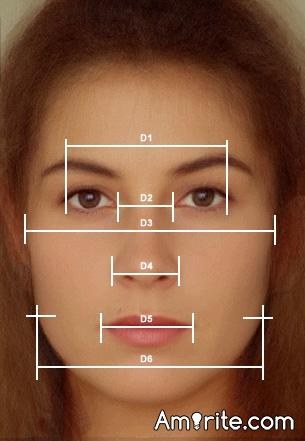 facial discrimination