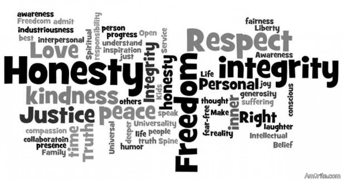 speech on moral values make a complete personality Top five personal values - values are intangible things that are important to us, and that guide us, individually, to make decisions each person has a different set of values, morals, and ethics, which is the reason that each person handles a situation differently.
