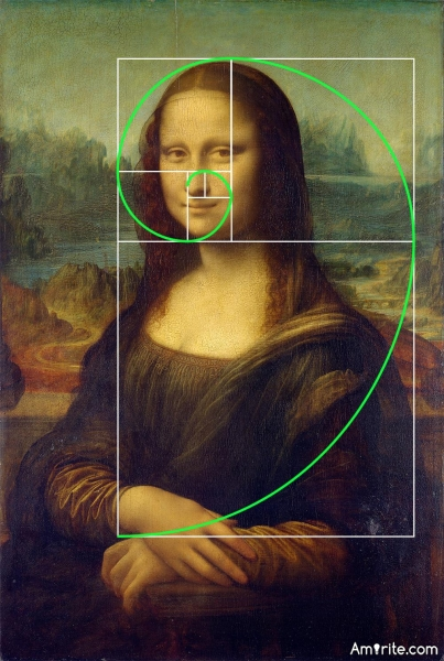 How important are the pictures you show with your question or opinion? Do you go for the golden ratio principle and actually edit them yourself, before putting them on display for the others to see?