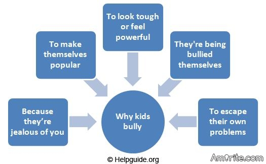 Where do you draw the very fine between bullying & discipline?