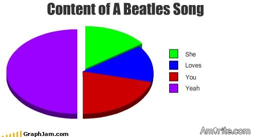 """I think saying """"The Beatles are overrated"""" is a bit of an overrated unpopular opinion.  But I still agree with it."""