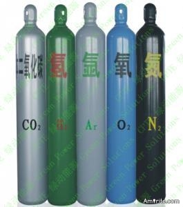 What is your favorite gas?