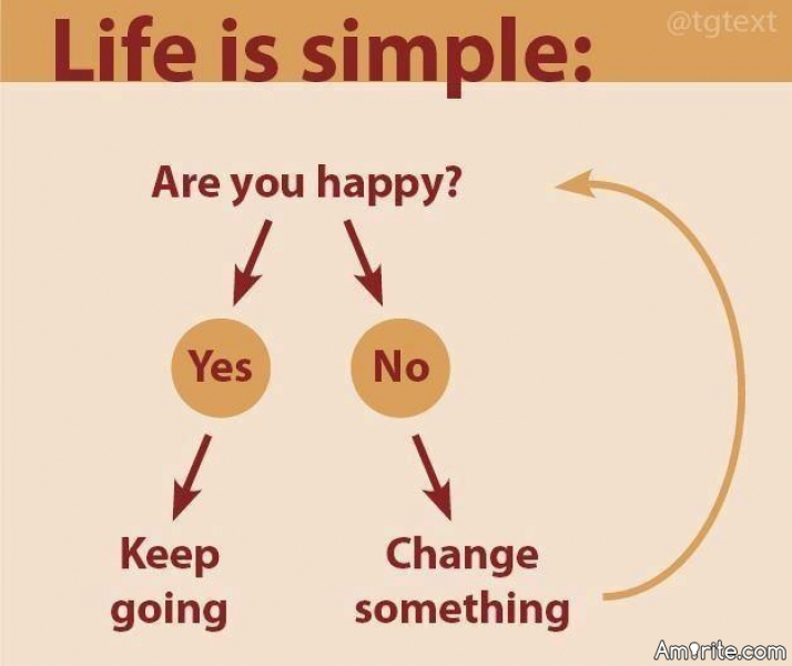 How much life can you have in your life?