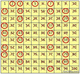 Can you handle a prime number, without getting sexually aroused?